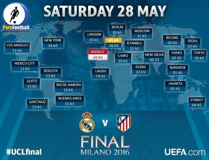 زمان فینال لیگ قهرمانان اروپا