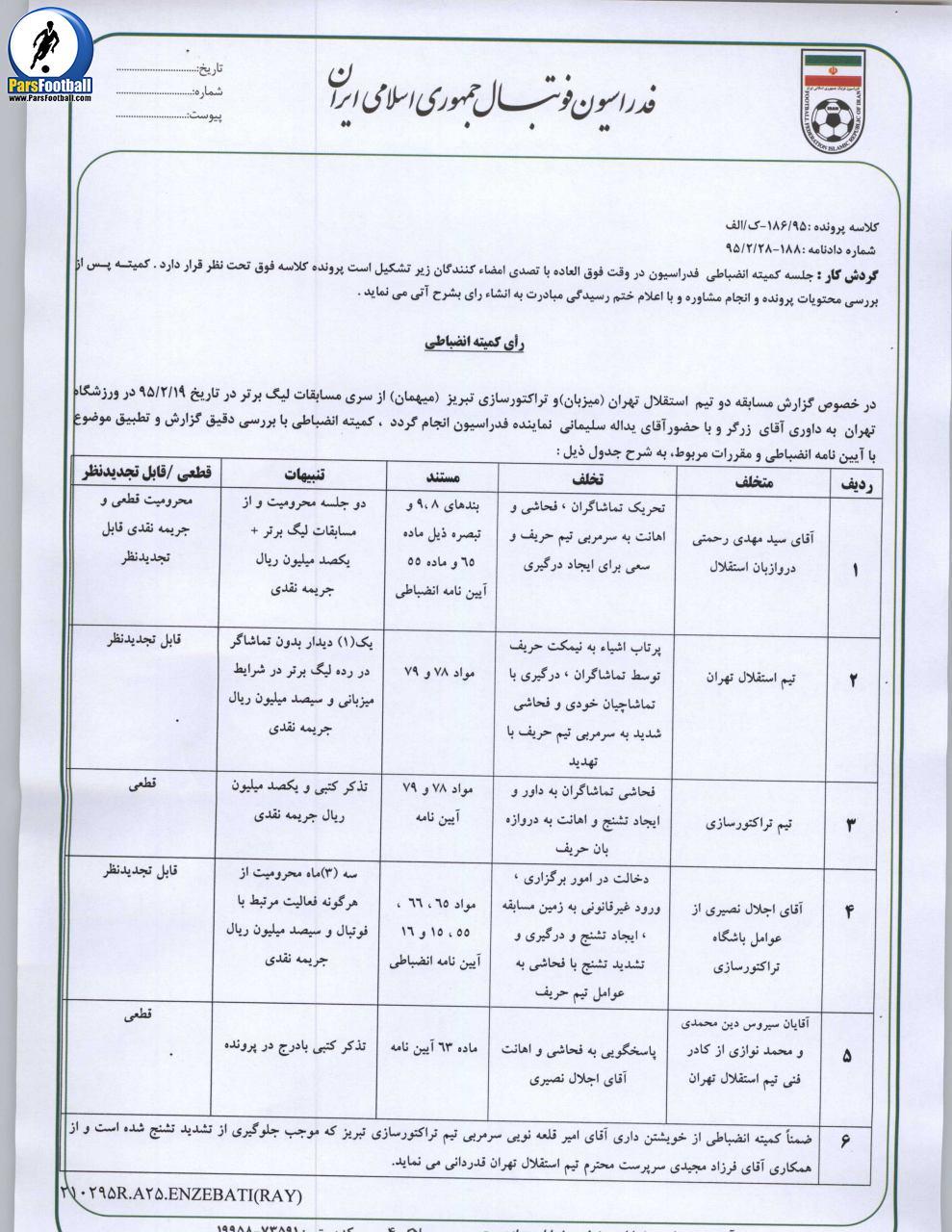 کمیته انضباطی