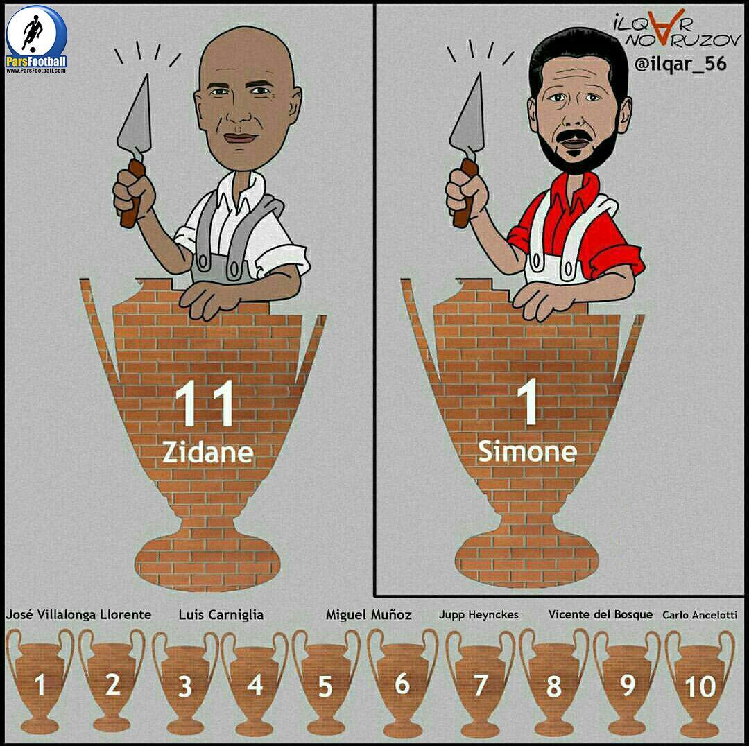 کدام مربی موفق خواهد شد؟ اولین جام یا یازدهمین جام
