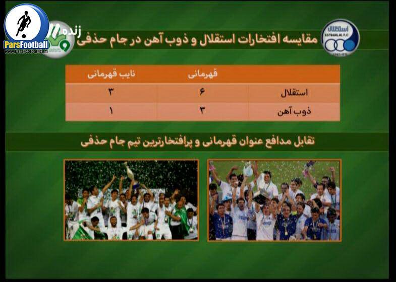 moghayese_esteghlal_zobahan