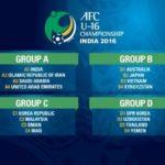 قابتهای قهرمانی نوجوانان آسیا 2016