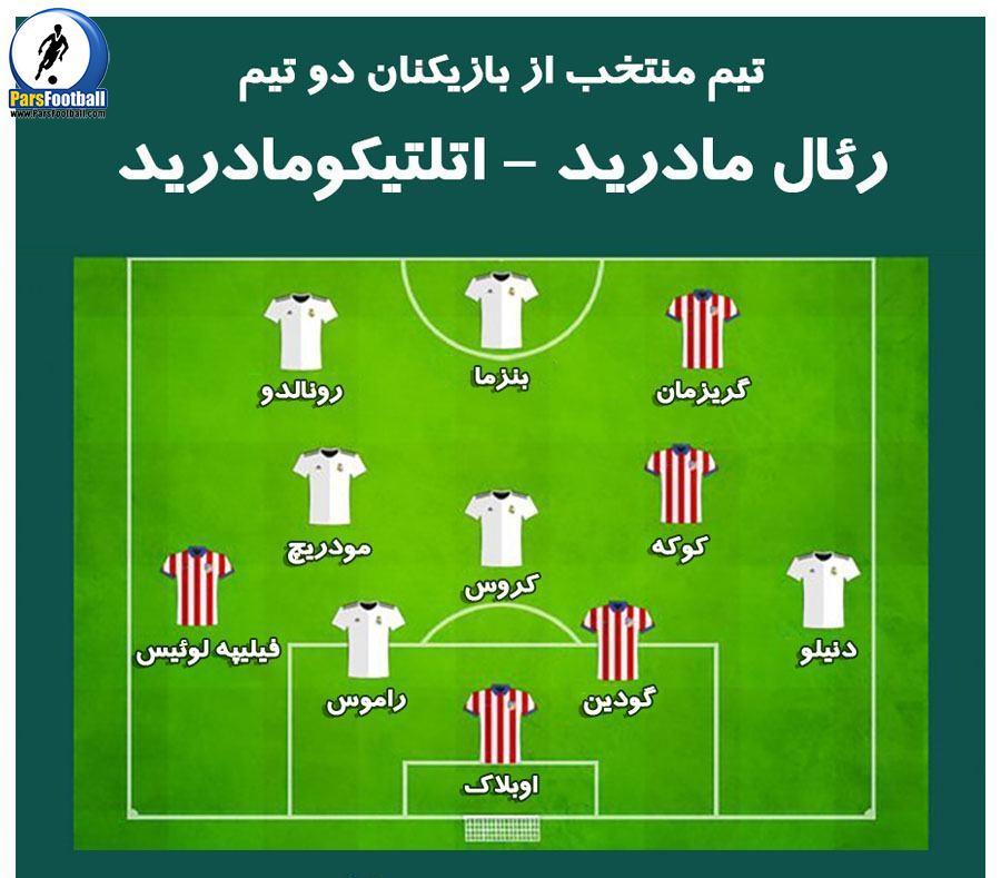 ترکیب منتخب از بازیکنان دو تیم اتلتیکو و رئال مادرید