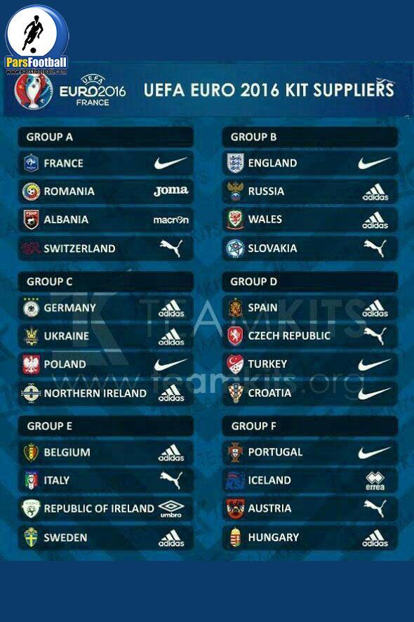 محبوب ترین برند حاضر در یورو 2016
