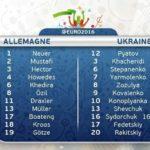 ترکیب رسمی آلمان و اوکراین