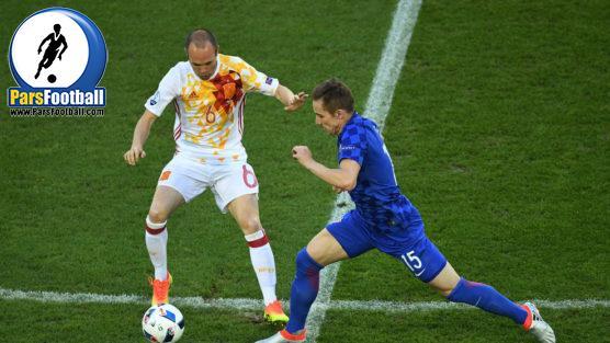 کرواسی و اسپانیا