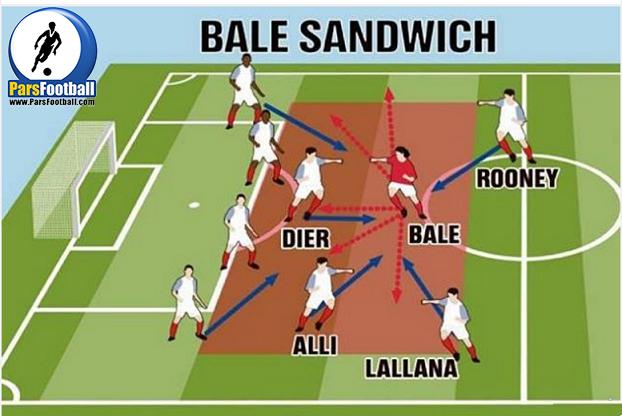 ساندویچ بیل