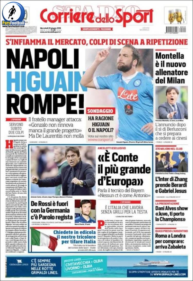 عناوین روزنامه کوریره دلو اسپورت ایتالیا 9 تیر 95