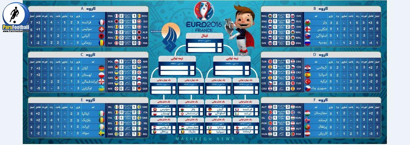 euro 2016-1