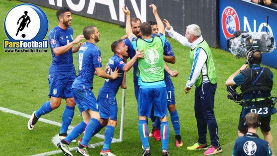 بازیکنان تیم ملی ایتالیا