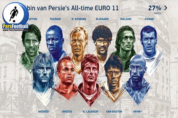 robin_van_persie_euro_best_squad