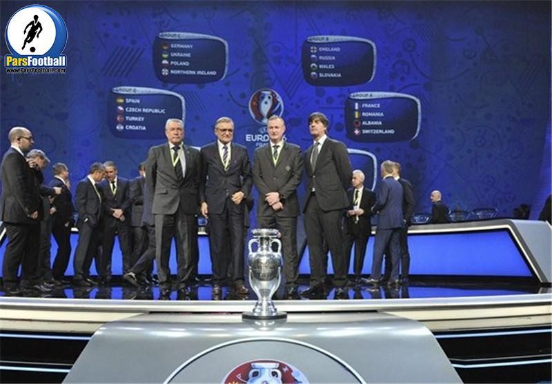 پردرآمدترین و کمدرآمدترین سرمربیان یورو ۲۰۱۶