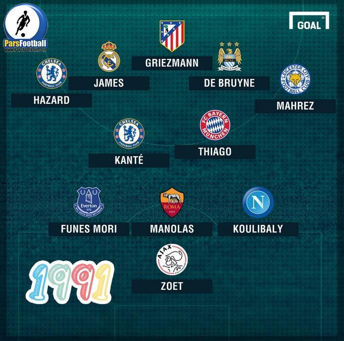 منتخب جهان متولدین سالهای (۱۹۸۱-۱۹۹۳) | رونالدو تیم متولدین سال 1985 | مسی تیم متولدین 1987