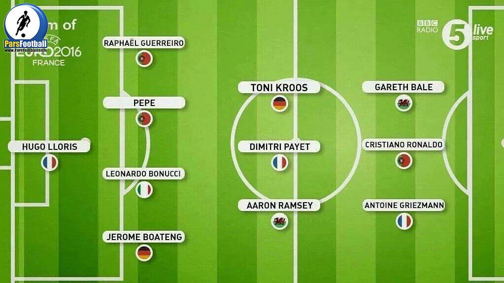 تیم منتخب رقابت های یورو 2016