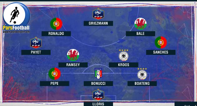 تیم منتخب یورو 2016