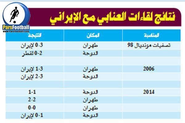 تیم ملی فوتبال ایران و قطر