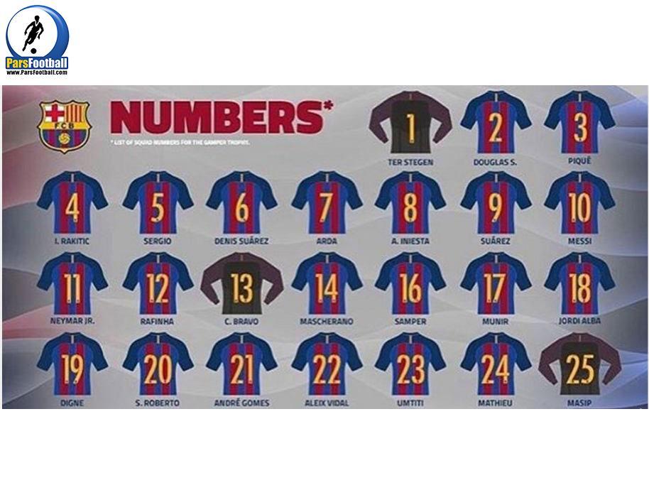 number_barcelona