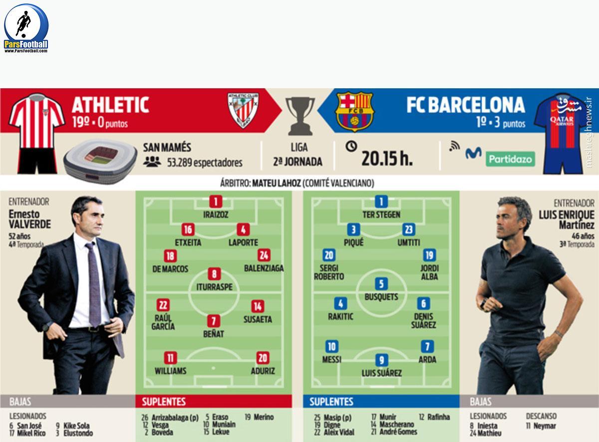 tarkib_barcelona
