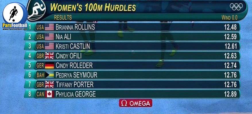المپیک - دوی 100 متر با مانع
