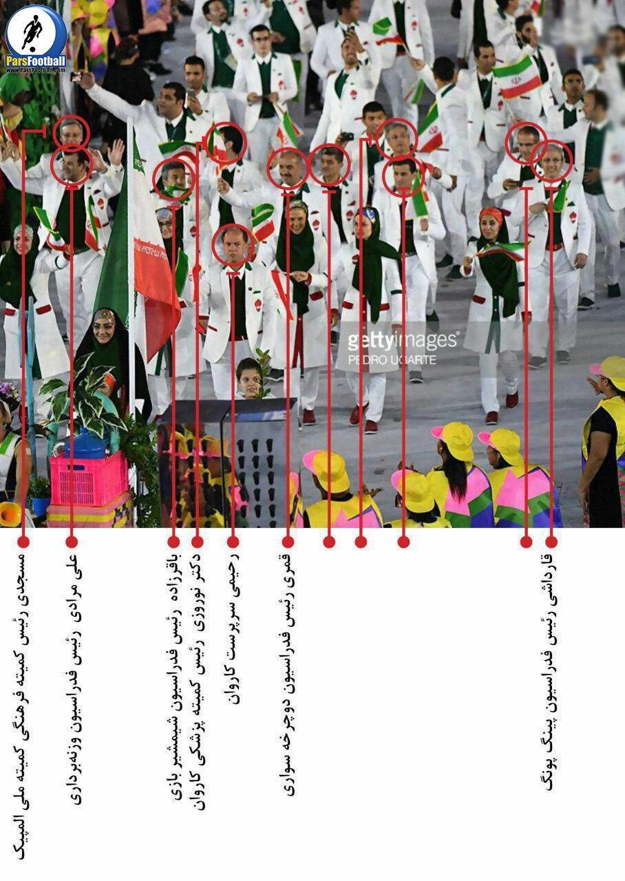 کاروان المپیکی ایران