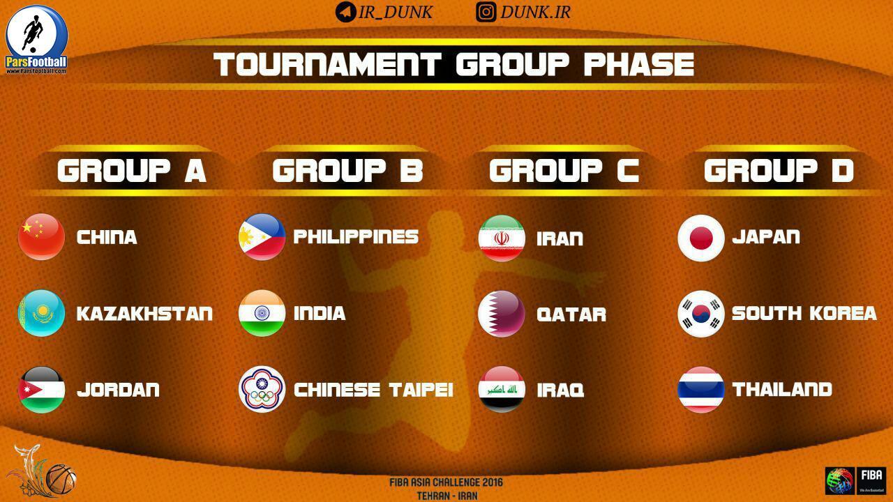 مسابقات آسیا چلنج 2016