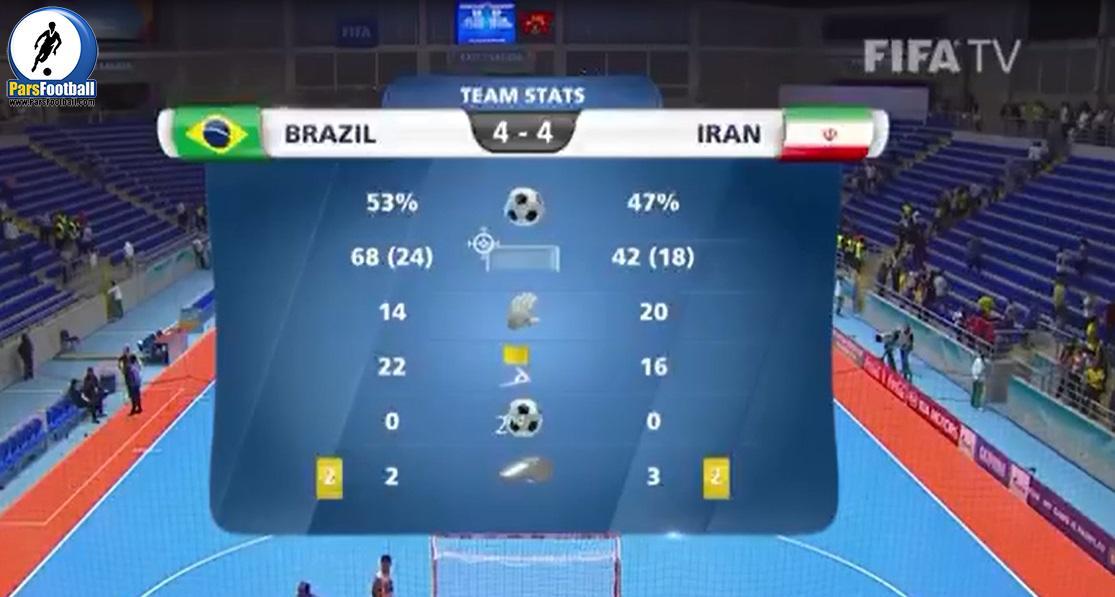 ويديوي خلاصه بازی تیم فوتسال ایران مقابل برزیل در سايت فيفا