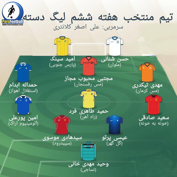 تیم منتخب هفته ششم لیگ دسته اول