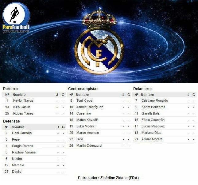لیست بازیکنان معرفی شده رئال مادرید