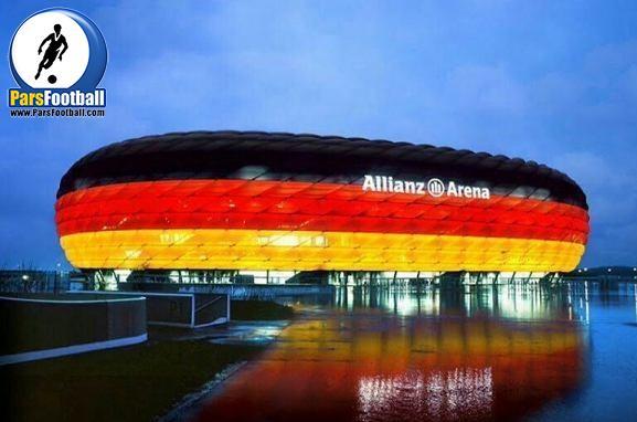 ورزشگاه آلیانس آرنا