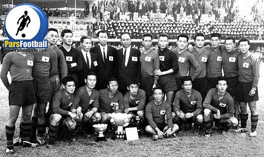 فوتبال کره