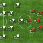 ترکیب احتمالی تیم ملی فوتبال ایران و کره