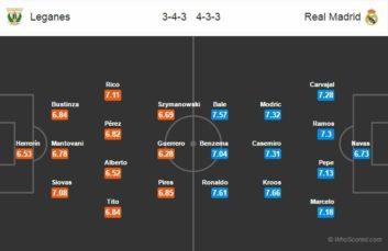 بازی رئال مادرید و لگانس