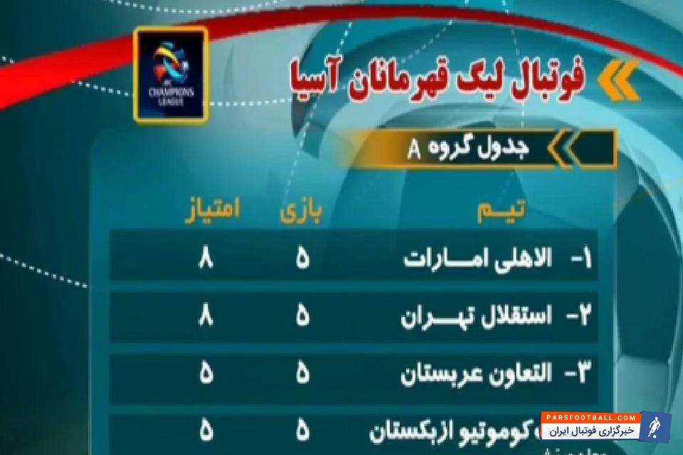 لیگ قهرمانان آسیا در هفته پنجم به پایان رسید ؛ دانلود رایگان از پارس فوتبال