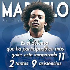 مارسلو تاثیرگذارترین بازیکن خارجی رئال مادرید