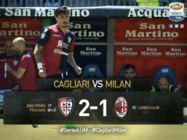 خلاصه بازی کالیاری در برابر آث میلان در سری آ ایتالیا