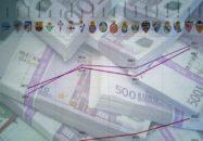 بارسلونا بیش ترین دستمزد را در لالیگا می دهد
