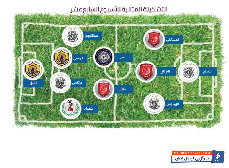 عکس ؛ نام ستاره ایرانی در تیم منتخب هفته  لیگ ستارگان قطر