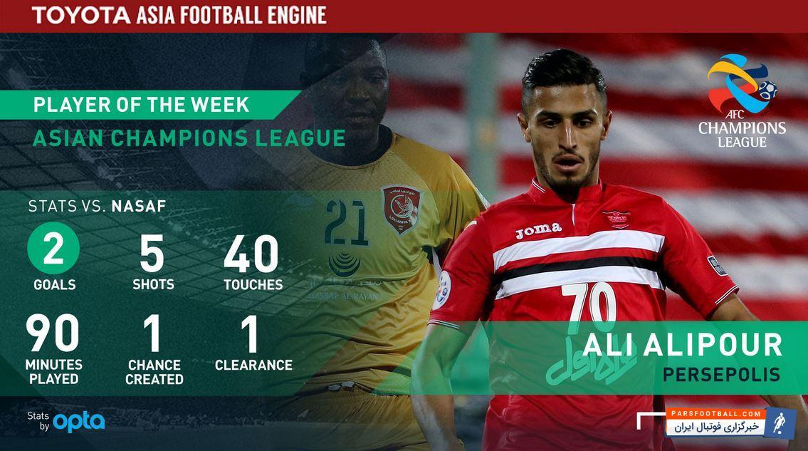عکس ؛ برترین بازیکن هفته نخست لیگ قهرمانان آسیا از نگاه سایت گل