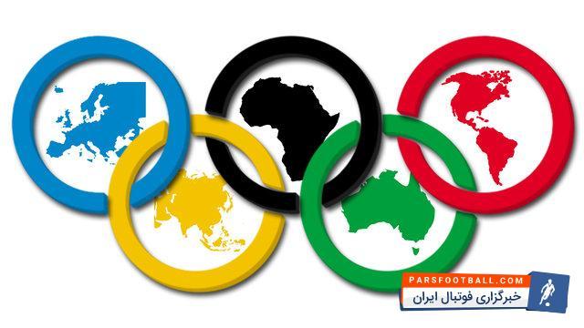 انتخاب شعار المپیک ۲۰۱۸ بوینس آیرس