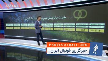 واکنش عادل فردوسی پور به خبر هک شدن اپلیکیشن نود