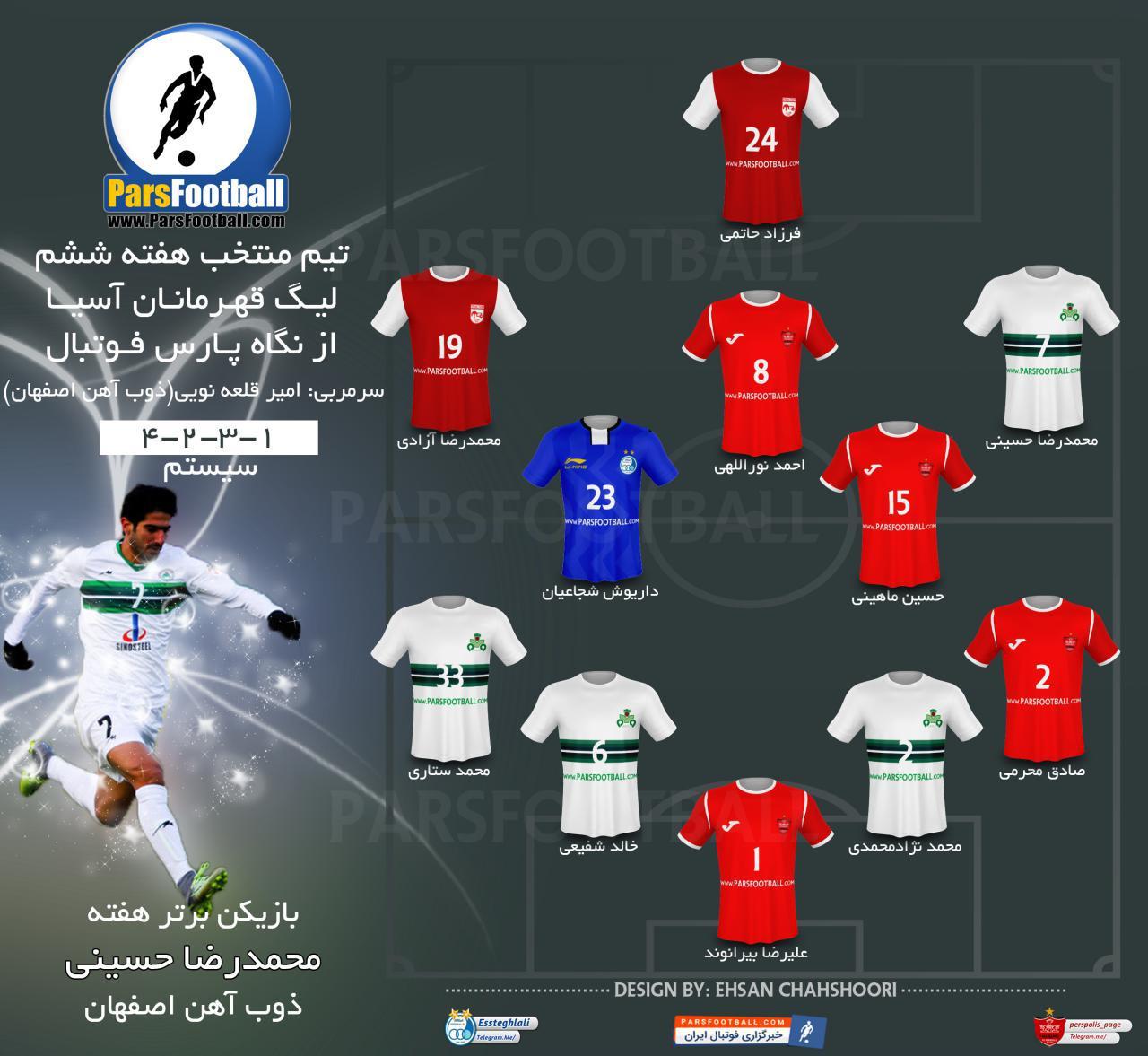 تیم منتخب ایران در هفته ی ششم لیگ قهرمانان آسیا