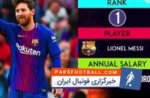 10 ستاره فوتبال با بالاترین دستمزد