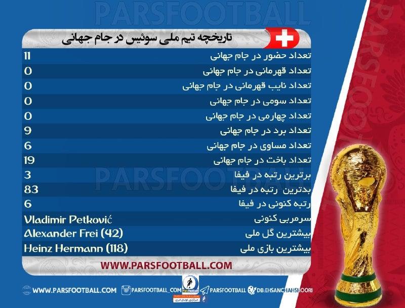 تیم ملی فوتبال سوئیس