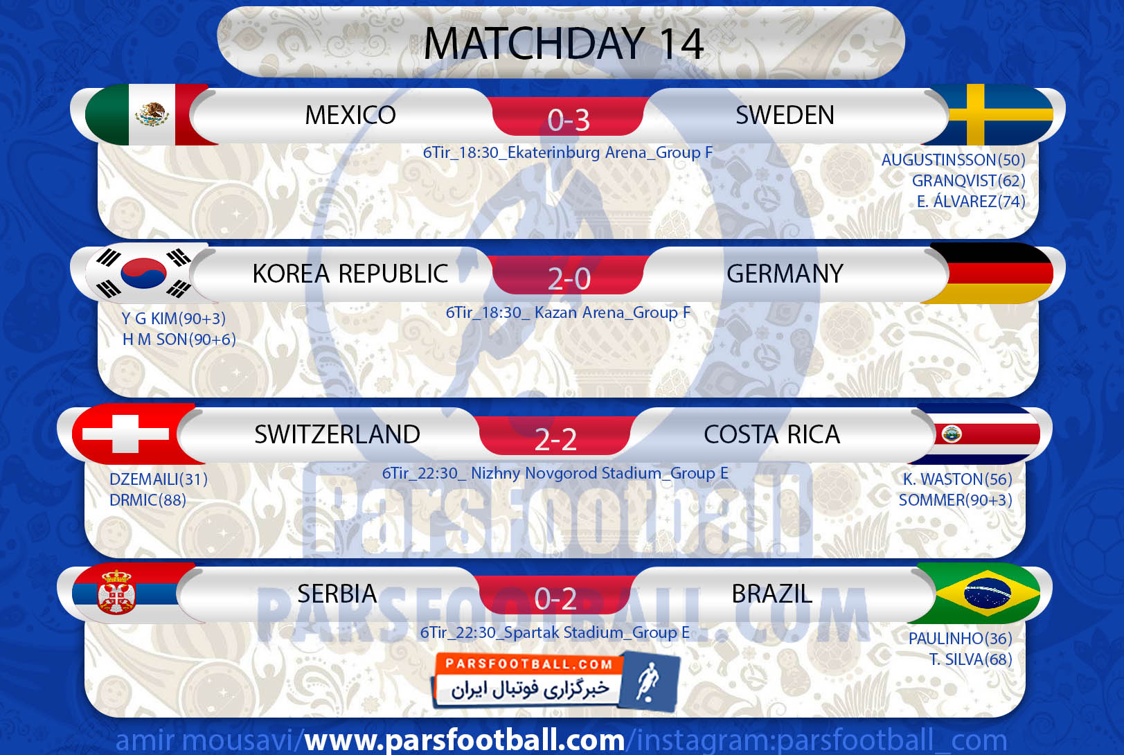 نتایج روز 14 جام جهانی