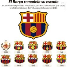 تغییرات لوگوی باشگاه بارسلونا طی سال های اخیر