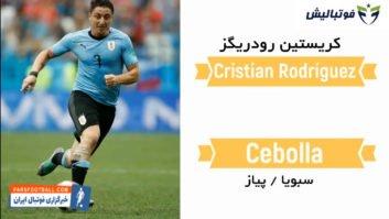 فوتبال ؛ نگاهی به لقب های عجیب و غریب ستاره های مطرح دنیای فوتبال
