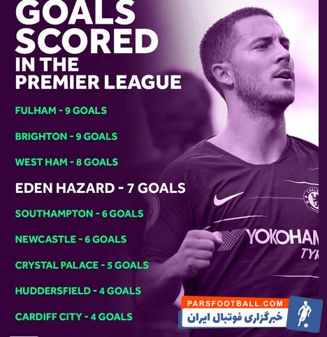 آمار گلزنی هازارد بالاتر از 5 تیم لیگ برتر انگلیس