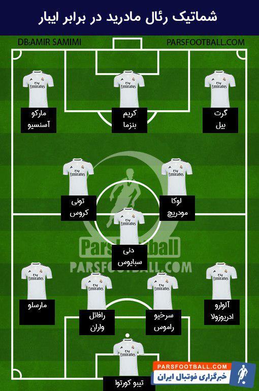 ترکیب رئال مادرید مقابل ایبار