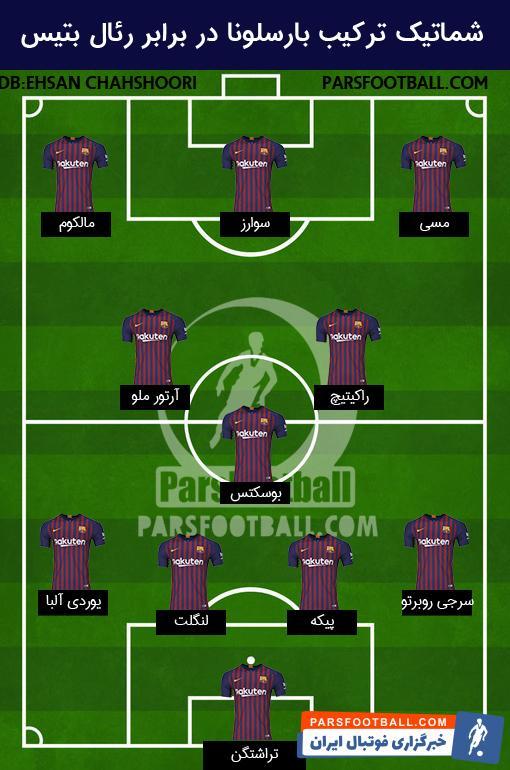 ترکیب شماتیکی بارسلونا