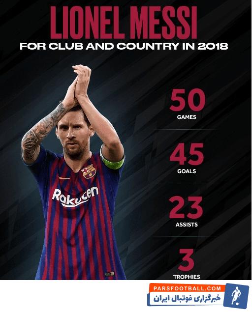 مسی ؛ 45 گل و 23 پاس گل از لیونل مسی در 50 بازی برای بارسلونا در سال 2018