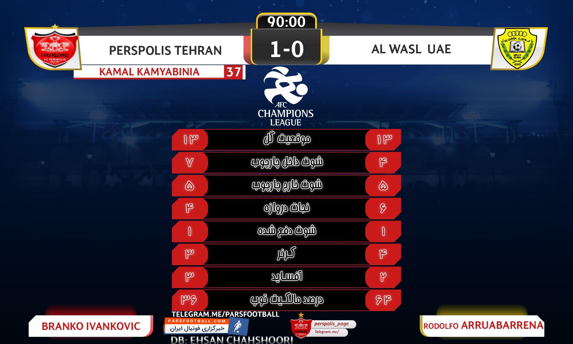اینفوگرافی آمار پایان بازی دو تیم الوصل امارات و پرسپولیس